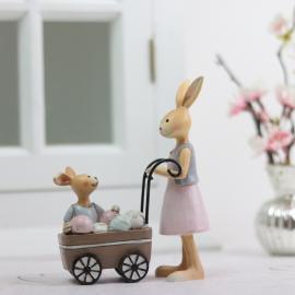 Kaninmamma med barnvogn , hemmetshjarta.no